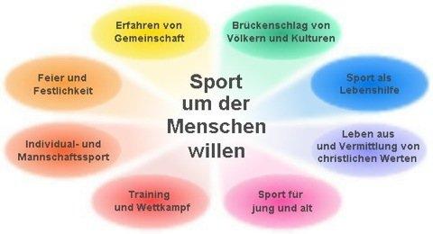 Sport-um-der-Menschen-willen