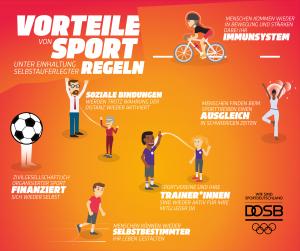 DOSB6-GründefürSport
